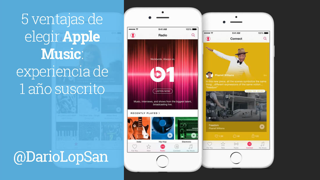 Apple Music portada